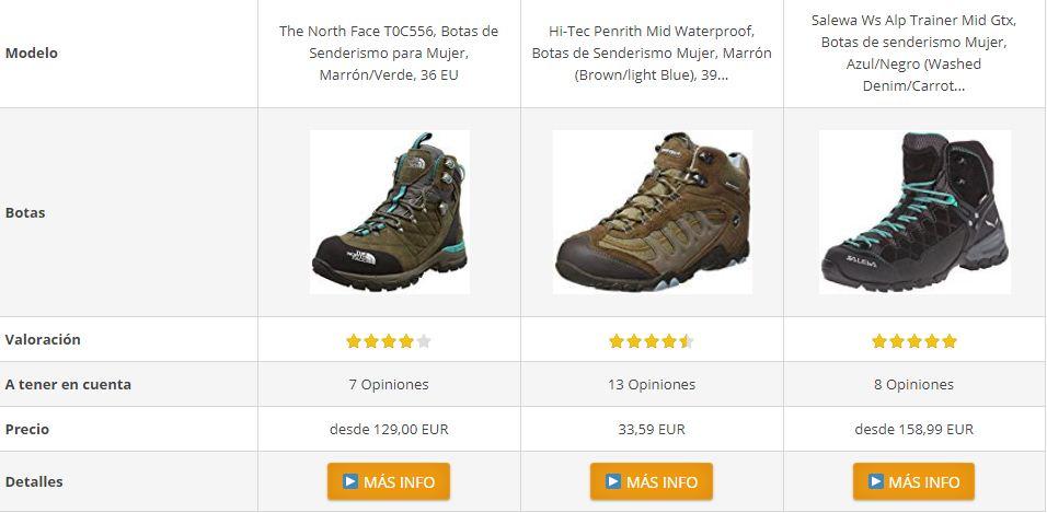 botas para trekking y senderismo