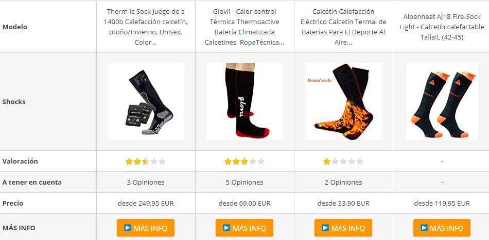 calcetines calefactables comparativa