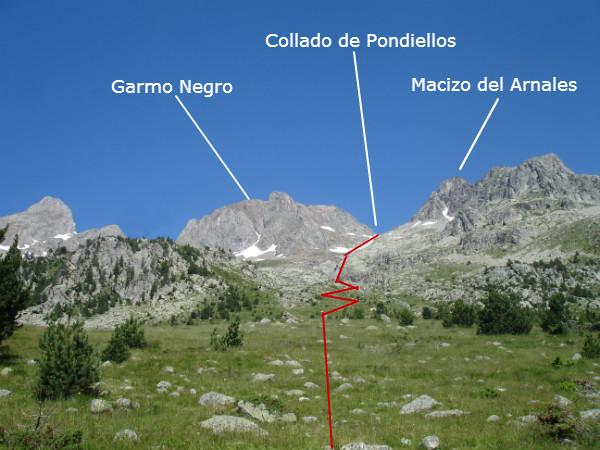 Mapa de la ruta a los Infiernos desde la Mallata alta por el Collado de Pondiellos