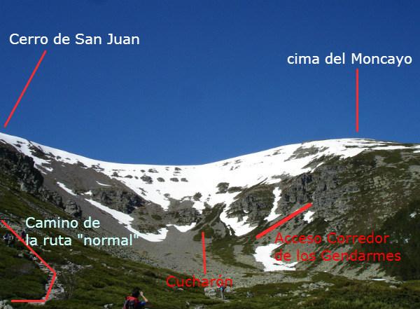 Las 3 rutas de acceso al Moncayo desde el Circo de San Miguel